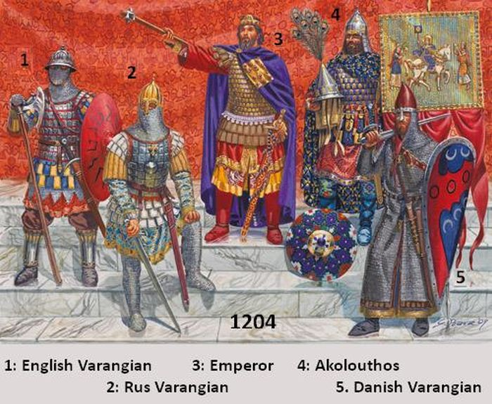 10 Things You Should Know About The Varangian Guard