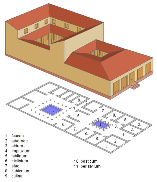 3D_Animations_Layout_Roman_Domus_House_2