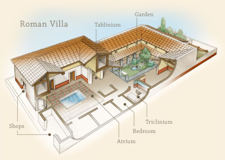 Stunning animations show the layout of roman domus house for Roman style home design