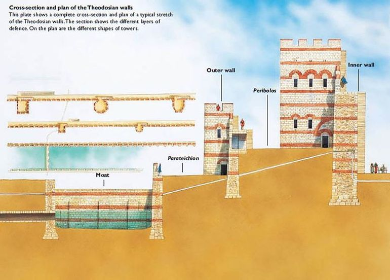 video-theodosian-walls-constantinople_1