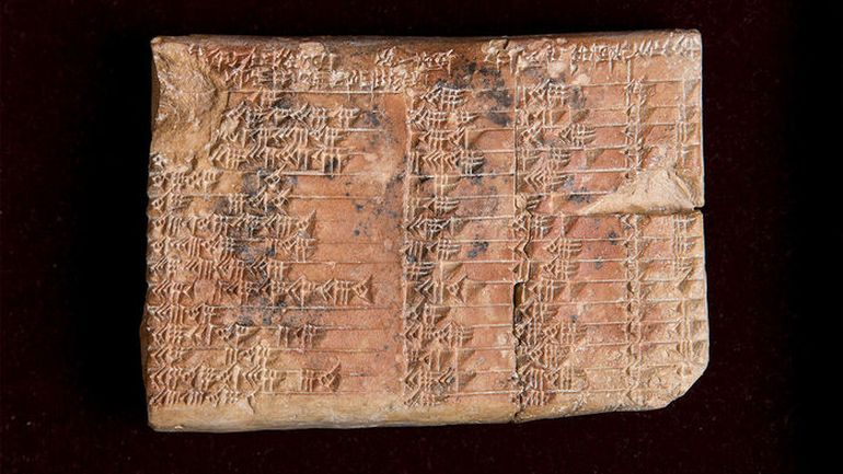 10 Of The Worlds Fascinating Oldest Objects You Should Know About
