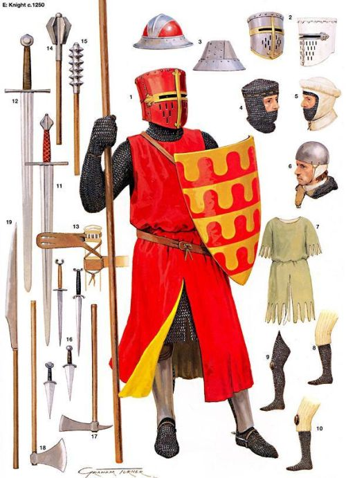 10-medieval-english-knights-facts_7